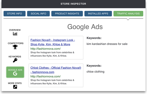 Intelligynce Shopify Store Inspector Google Ads